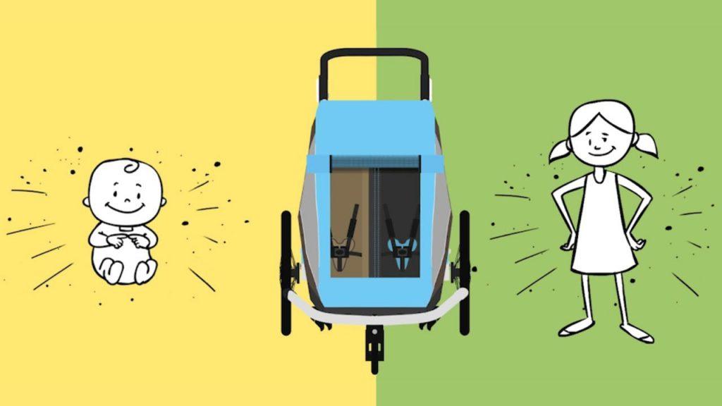 Sicher und gemütlich - Dein Baby im Fahrradanhänger | Croozer®
